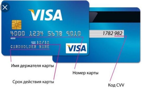 Срок истечения банковской карты