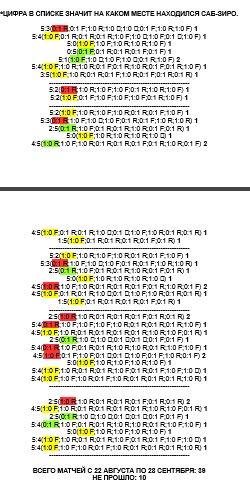 Стратегия на mortal kombat x в 1xbet №1