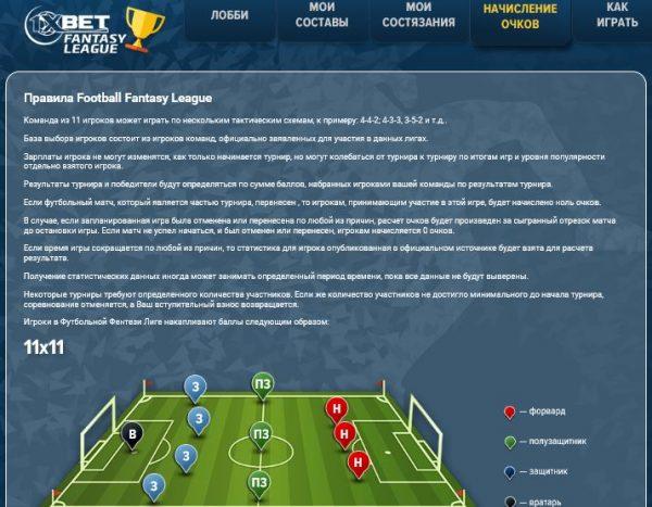 Фантастическая футбольная лига в букмекерской конторе 1хБет