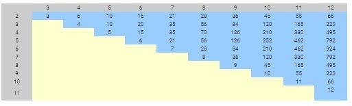 Количество вариантов в системе 1хбет